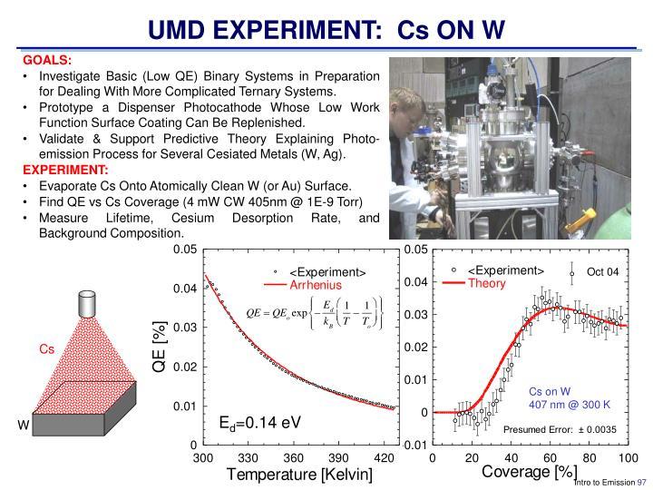 UMD EXPERIMENT:  Cs ON W