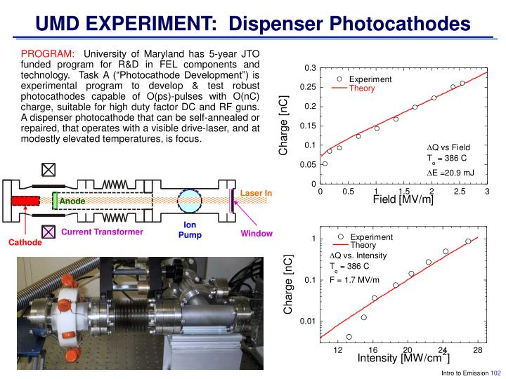UMD EXPERIMENT:  Dispenser Photocathodes