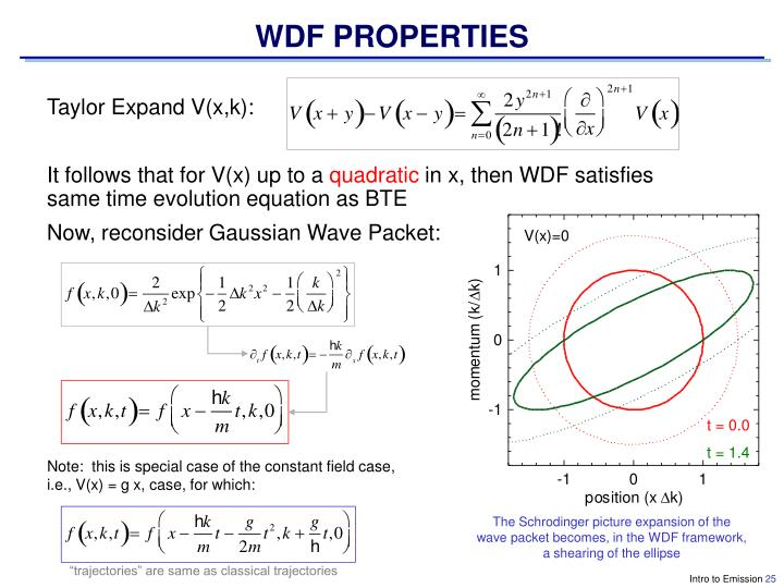 WDF PROPERTIES
