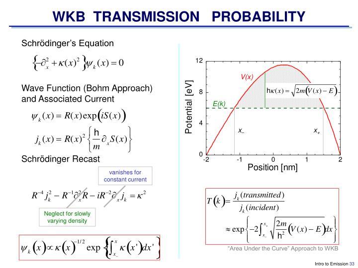 WKB  TRANSMISSION   PROBABILITY