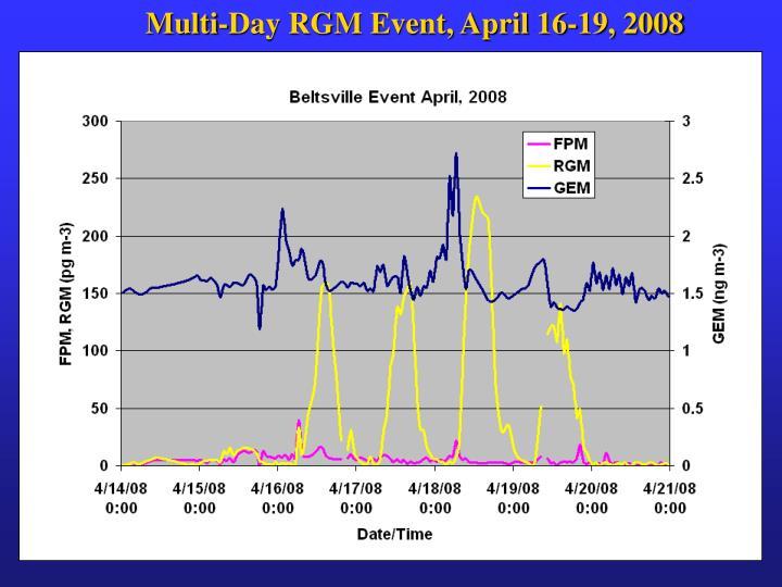 Multi-Day RGM Event, April 16-19, 2008