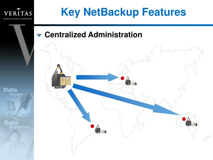 Key NetBackup Features