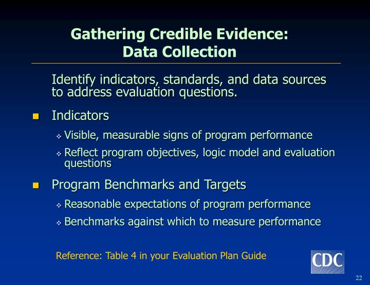 Gathering Credible Evidence: