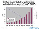 california solar initiative installations and rebate level targets 2006e 2016e