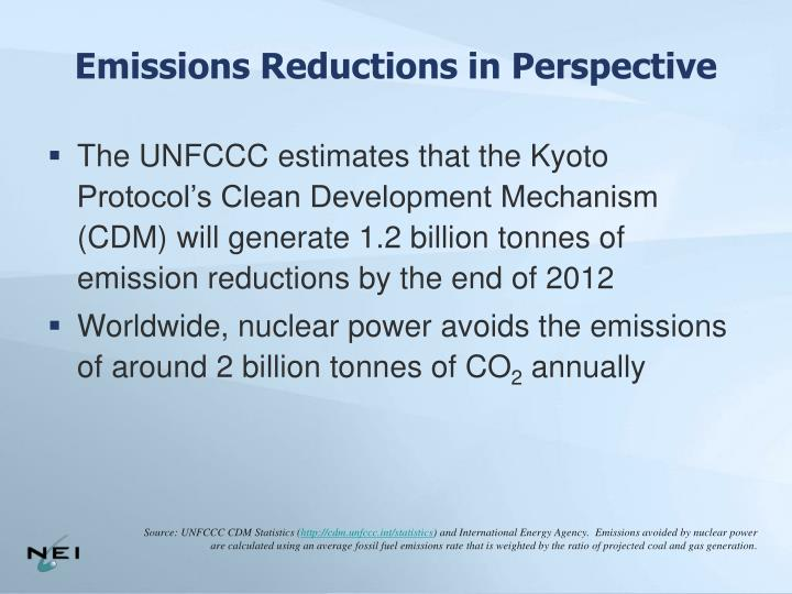 Emissions Reductions in Perspective