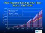 pnw regional savings now total nearly 3300 amw
