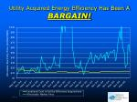 utility acquired energy efficiency has been a bargain