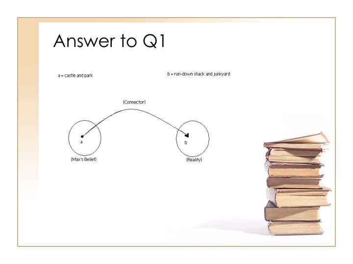 Answer to Q1