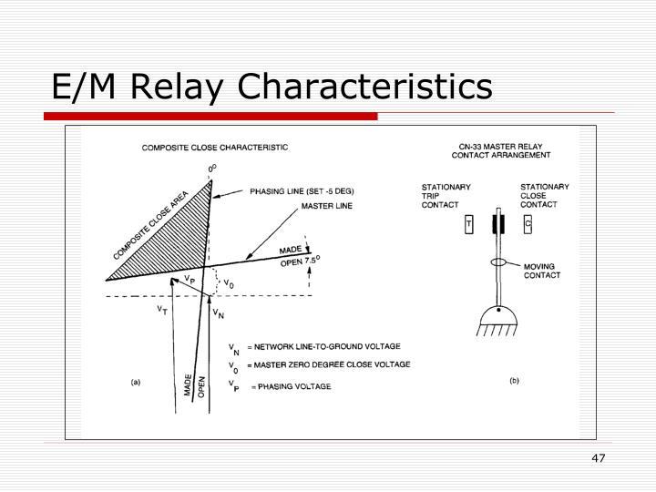E/M Relay Characteristics