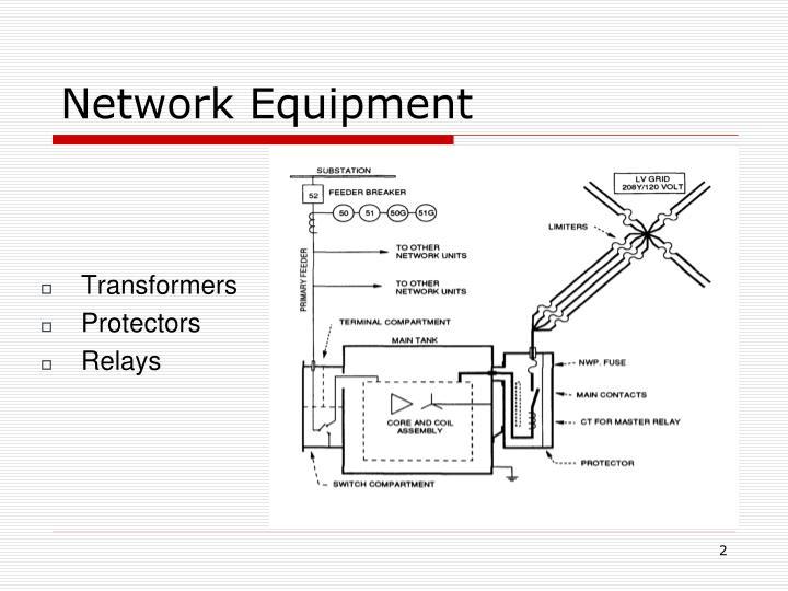 Network equipment1