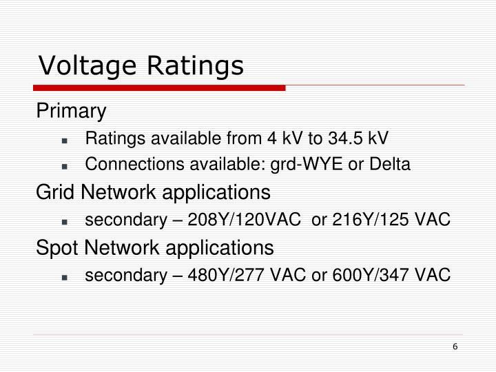Voltage Ratings