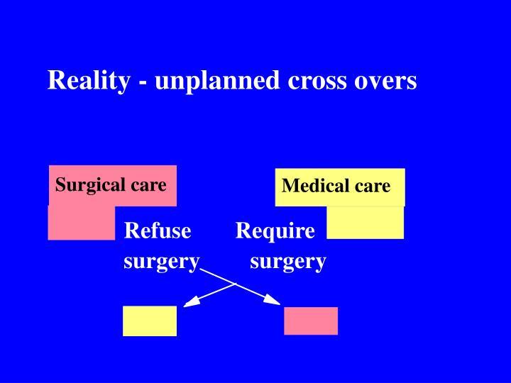 Reality - unplanned cross overs