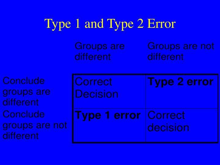 Type 1 and Type 2 Error