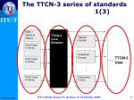 the ttcn 3 series of standards 1 3