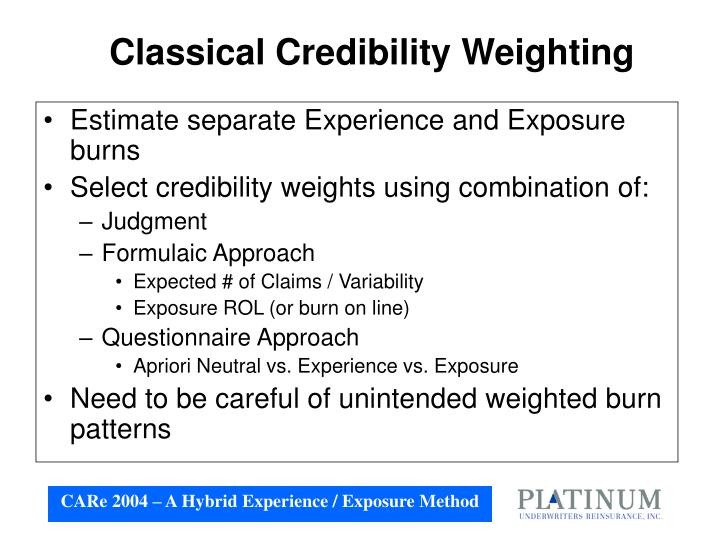 Classical Credibility Weighting
