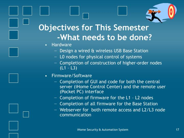 Objectives for This Semester