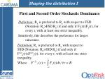 first and second order stochastic dominance