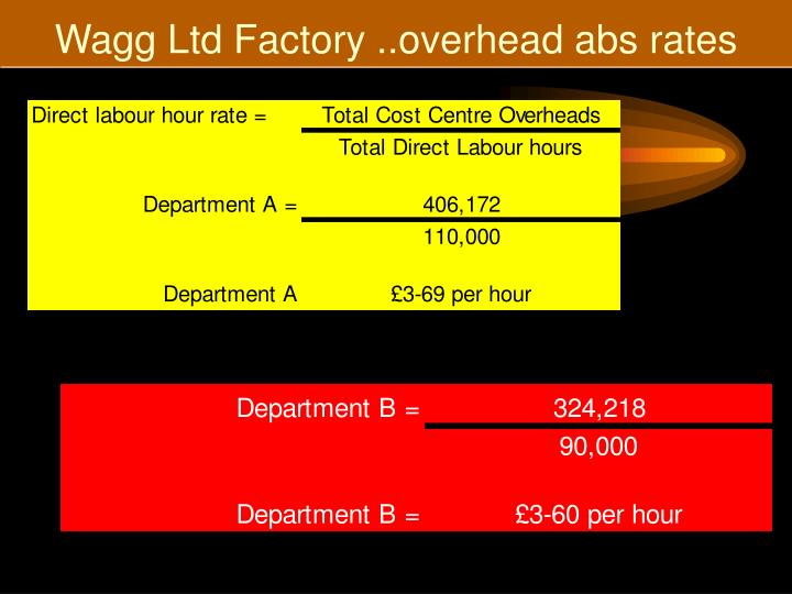 Wagg Ltd Factory ..overhead abs rates