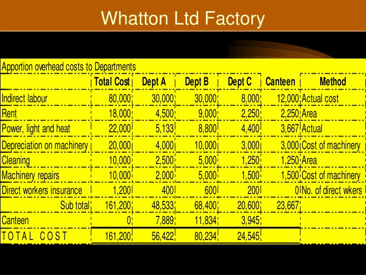 Whatton Ltd Factory