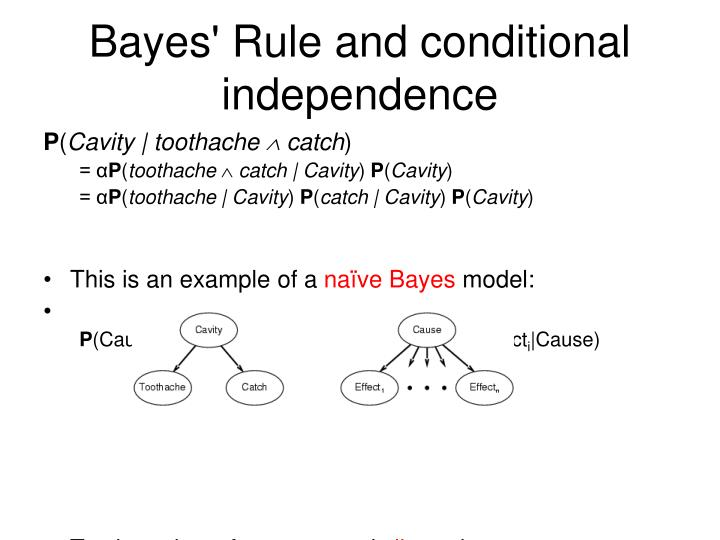 Bayes' Rule and conditional independence