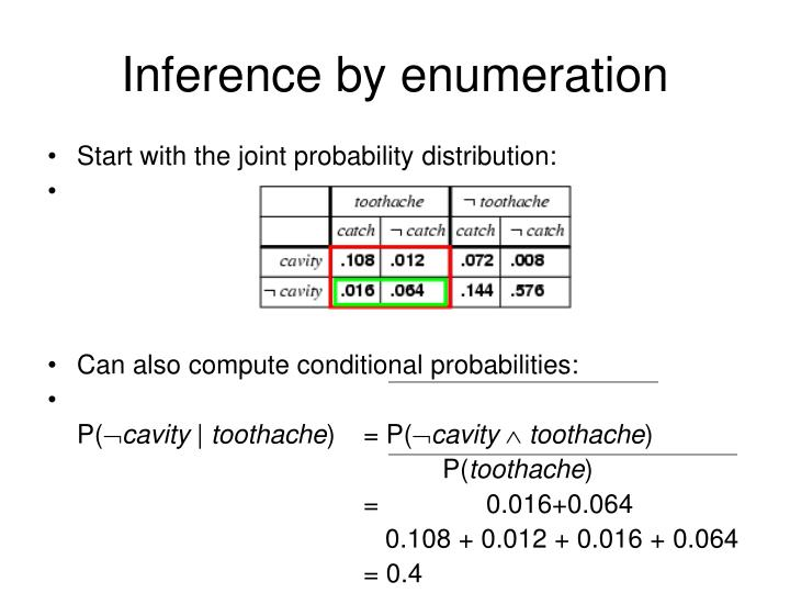 Inference by enumeration