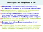 wirksequenz der imagination in kip