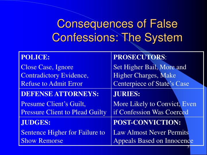 Consequences of False Confessions: The System