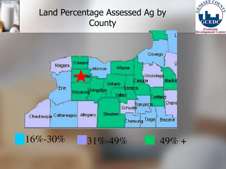Land Percentage Assessed Ag by County