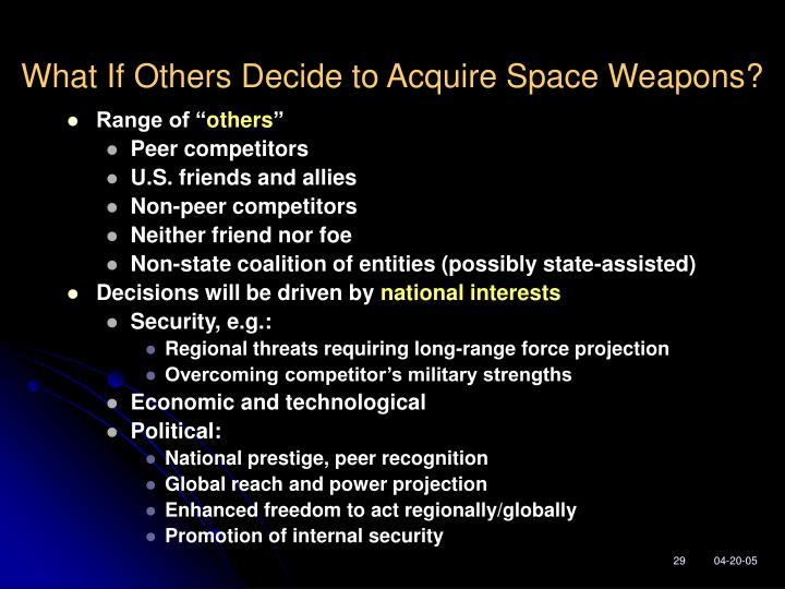 What If Others Decide to Acquire Space Weapons?