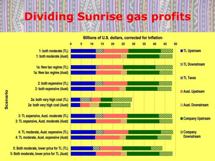 Dividing Sunrise gas profits