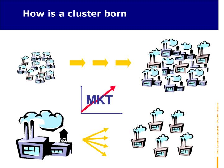 How is a cluster born