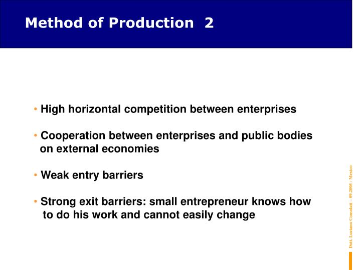 Method of Production  2