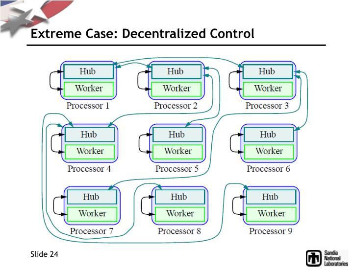 Extreme Case: Decentralized Control