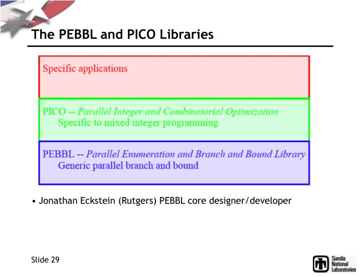 The PEBBL and PICO Libraries