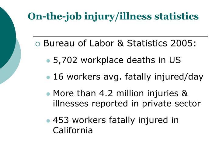 On the job injury illness statistics