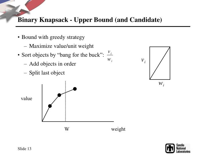 Binary Knapsack - Upper Bound (and Candidate)
