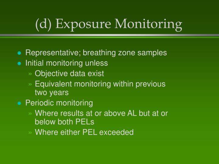 (d) Exposure Monitoring