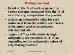 welling s method