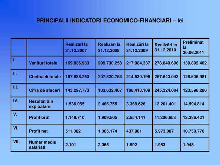 PRINCIPALII INDICATORI ECONOMICO-FINANCIARI – lei