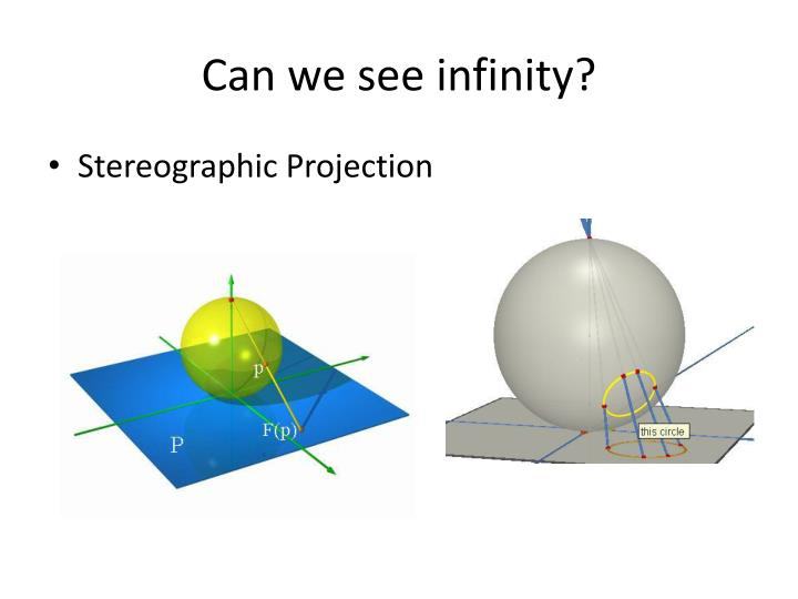 Can we see infinity?