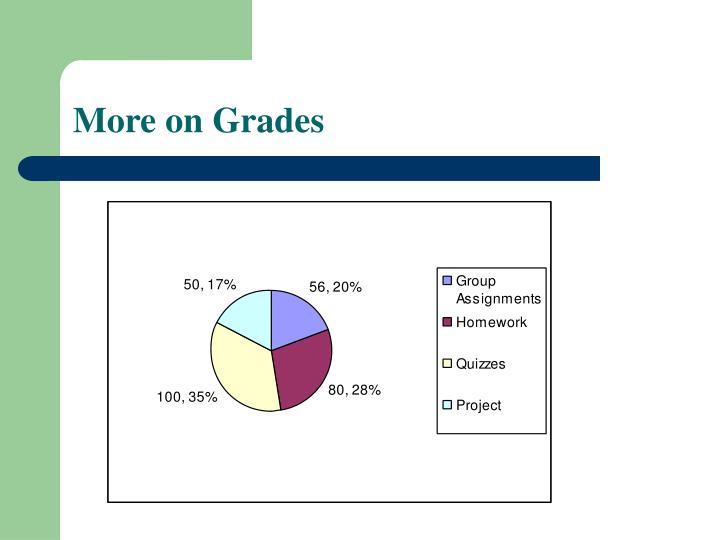 More on Grades