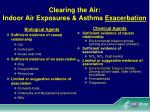 clearing the air indoor air exposures asthma exacerbation