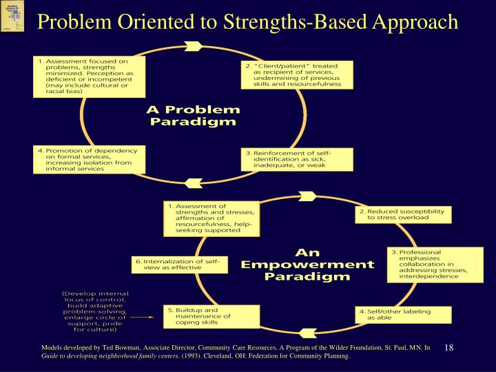Problem Oriented to Strengths-Based Approach