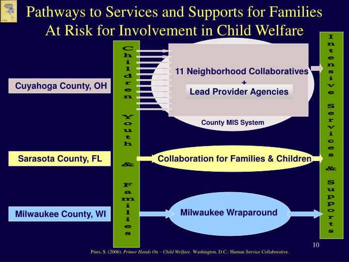 Pathways to Services and Supports for Families