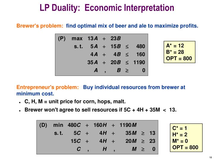 LP Duality:  Economic Interpretation