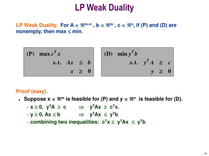 LP Weak Duality