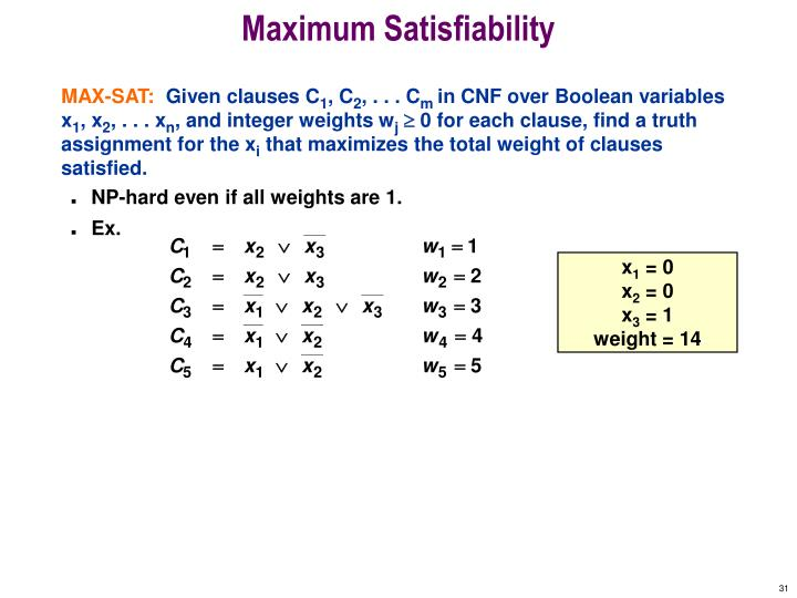 Maximum Satisfiability