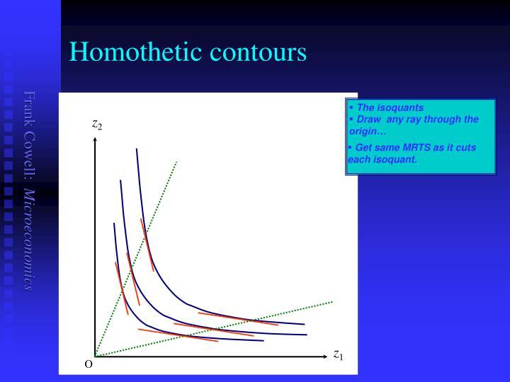 Homothetic contours