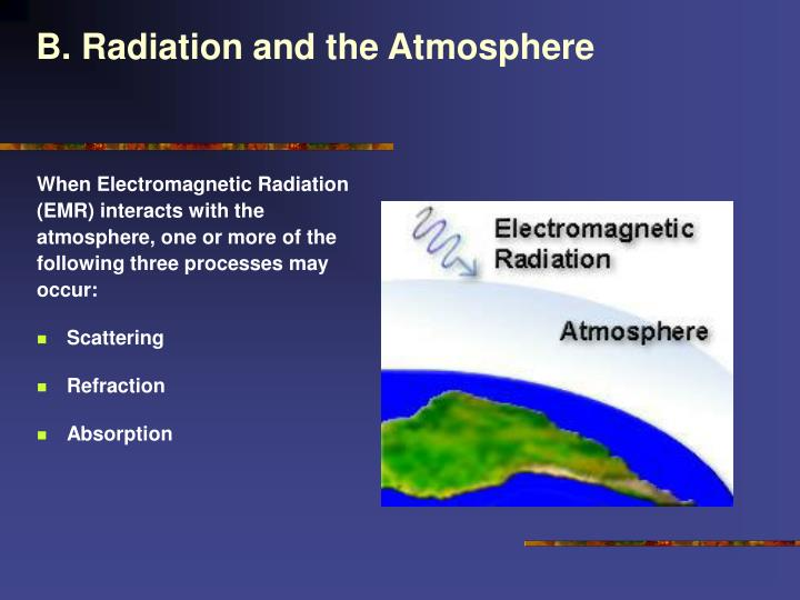 When Electromagnetic Radiation
