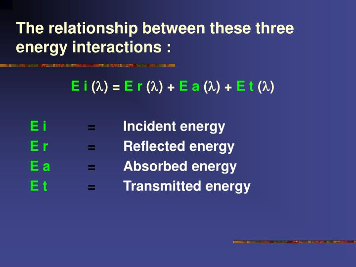 The relationship between these three energy interactions :